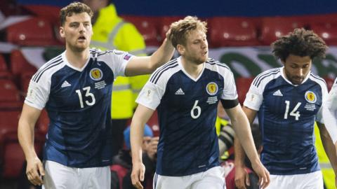 Scotland players