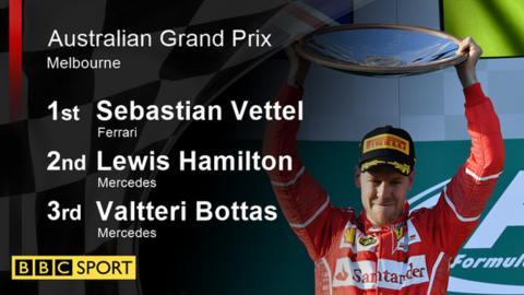 Haas F1 suffers through miserable F1 Australian Grand Prix