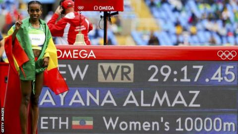 Olympics-Athletics-Ethiopia's Ayana shatters world record to win