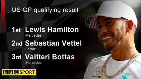 Lewis Hamilton on pole for United States Grand Prix