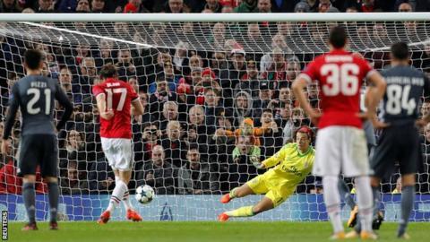 Champions League: Blind scores