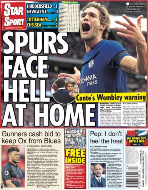 Star sport back page on Monday