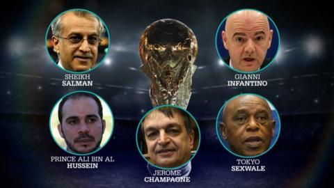 The five candidates who are in the running to replace Sepp Blatter as president of Fifa