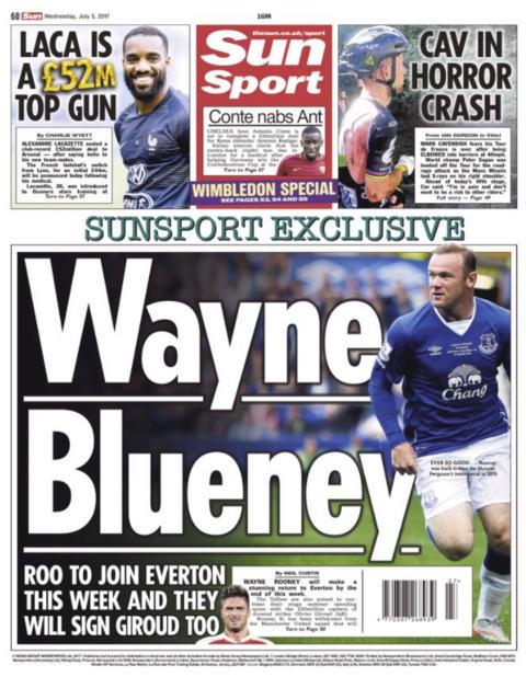 Wednesday's Sun back page