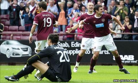 Sutton celebrates his second goal against Aberdeen