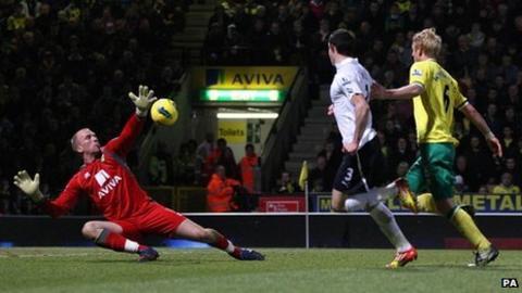 Gareth Bale (centre) scores his second goal at Norwich