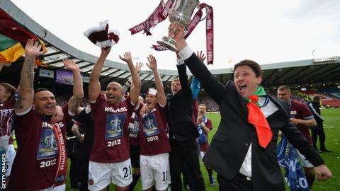 Paulo Sergio lifts the Scottish Cup