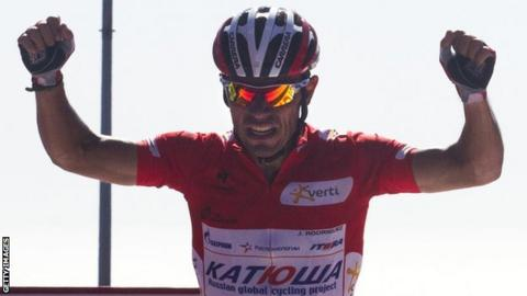 Joaquim Rodriguez