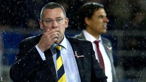 Scotland coach Craig Levein