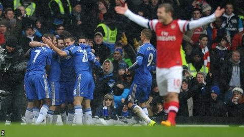Chelsea celebrate a goal against Arsenal