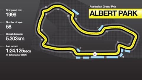 Australian Grand Prix circuit diagram