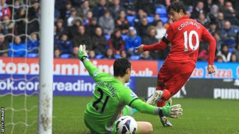 Liverpool's Philippe Coutinho Reading goalkeeper Alex McCarthy