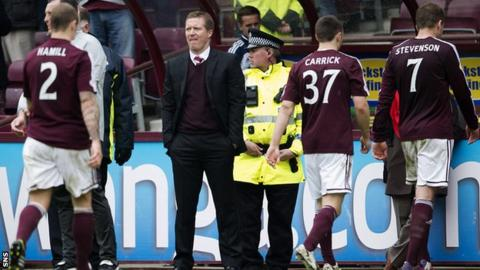 Hearts players and manager Gary Locke