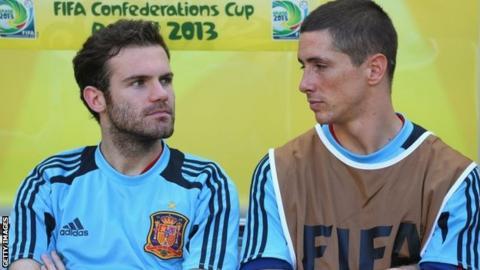 Juan Mata & Fernando Torres