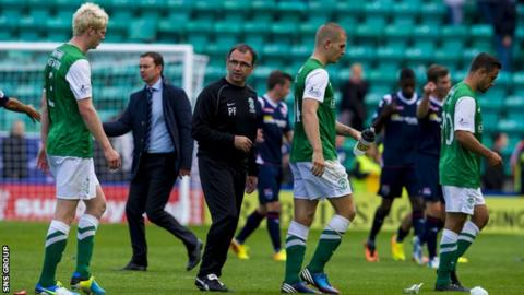 Hibs drew 0-0 at home to Ross County