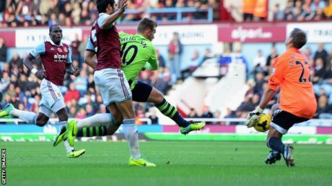 West Ham v Aston Villa