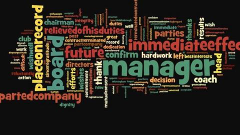 A word cloud generated from phrases used in club statements about the departure of their manager this season