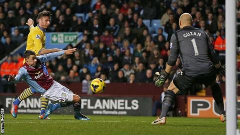 Aston Villa v Arsenal - Olivier Giroud