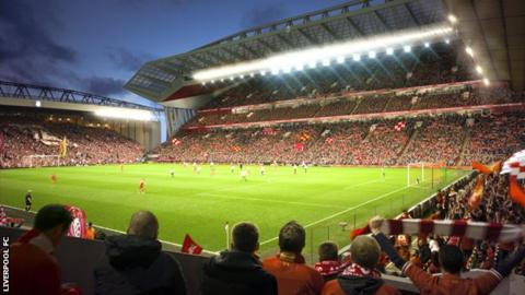 Liverpool's plan for an expanded Main Stand at Anfield