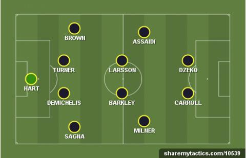 Garth's team of the week