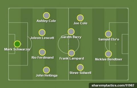 Out-of-contract XI