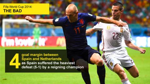 Graphic showing the margin (four goals) between Spain and Netherlands, the heaviest defeat suffered by a reigning World Cup champion