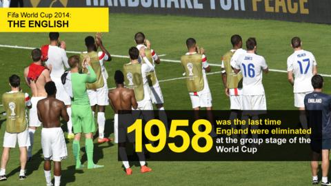 Graphic showing the fact that 1958 was the last time England were eliminated at the group stage