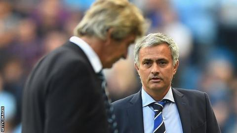 Manuel Pellegrini has beaten a Jose Mourinho-managed side just once in 10 meetings