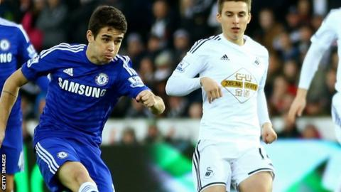 Breaking Swansea as beats Chelsea Premier League live