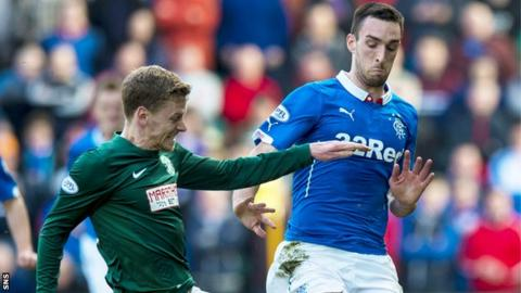 Rangers and Hibernian