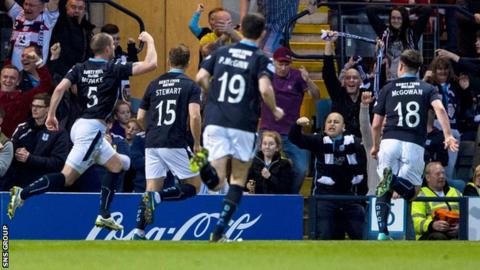 Dundee finished sixth on their return to the Premiership last season