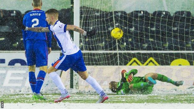 Scottish Premiership: Kilmarnock 2-1 Inverness CT - BBC Sport