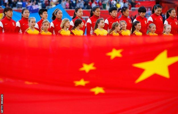 China's women's team at the Fifa World Cup