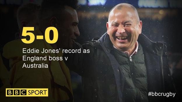 Eddie Jones 5-0 graphic
