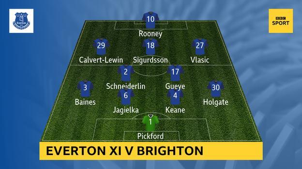 Everton's starting XI v Brighton