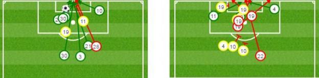 Chelsea's shots v Palace
