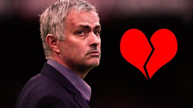 Jose Mourinho: Jeremy Vine's letter to sacked Chelsea boss - BBC ...