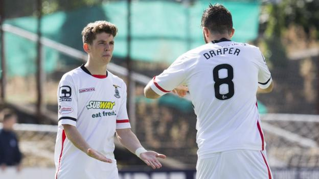 Dundee 1-1 Inverness CT - BBC Sport