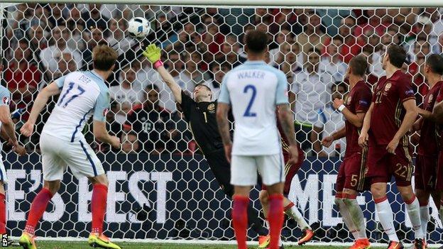 England v Russia