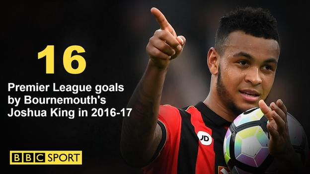 Joshua King PL goals 2016-17