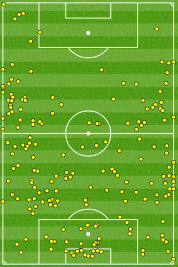 Manchester United's touch map for the second half shows the visitors barely got near City's penalty box
