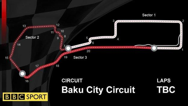 Graphic showing the track layout of the European GRand Prix in Baku, Azerbaijan