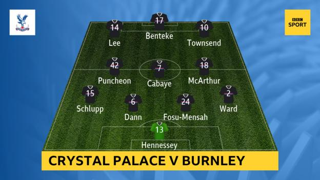 Crystal Palace starting XI at Burnley
