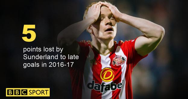 Points dropped by Sunderland to late goals in 2016-17