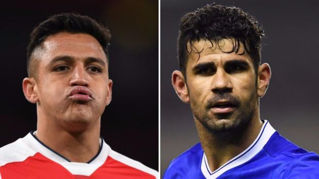 Alexis Sanchez: Arsene Wenger says 'no comparison' to Diego Costa