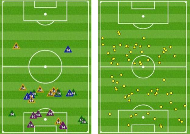 N'Golo Kante vs Man City