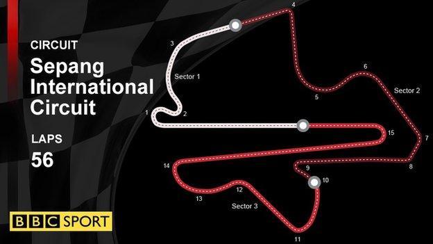 马来西亚GP:雪邦回路:15个角,圈56