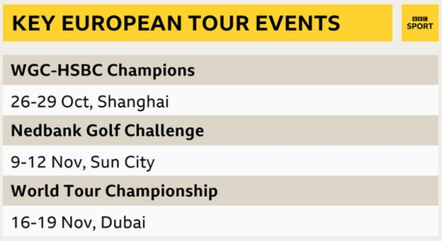 European Tour events