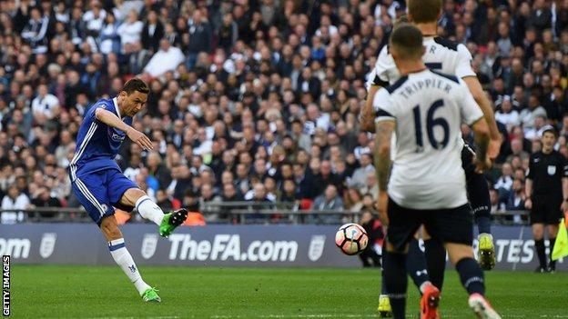 Antonio Conte questions Tottenham's Premier League title ambitions