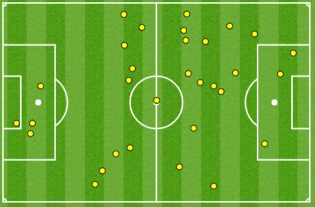 Crystal Palace striker Christian Benteke v Man City